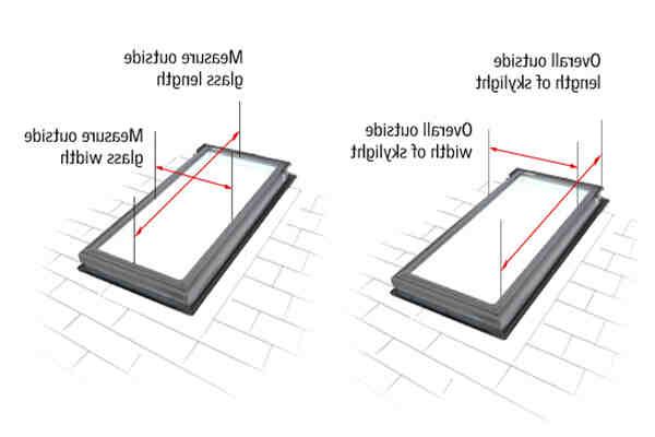 Comment mesurer un velux